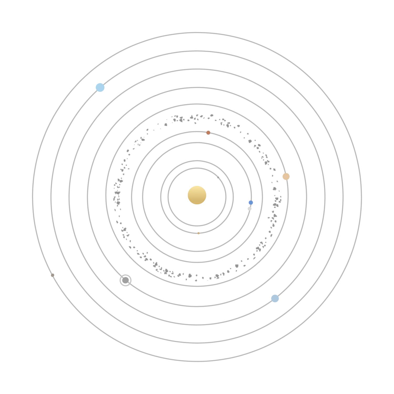 Solar system demo